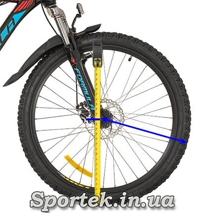 правильне вимірювання радіуса колеса
