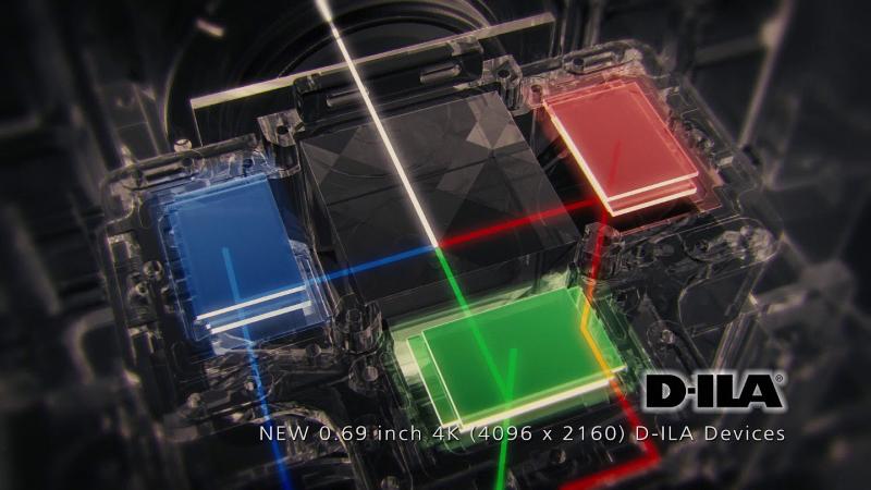 Проектор 8K JVC DLA-NX9B