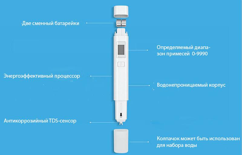 TDS тестер качества воды Xiaomi Mi TDS Pen