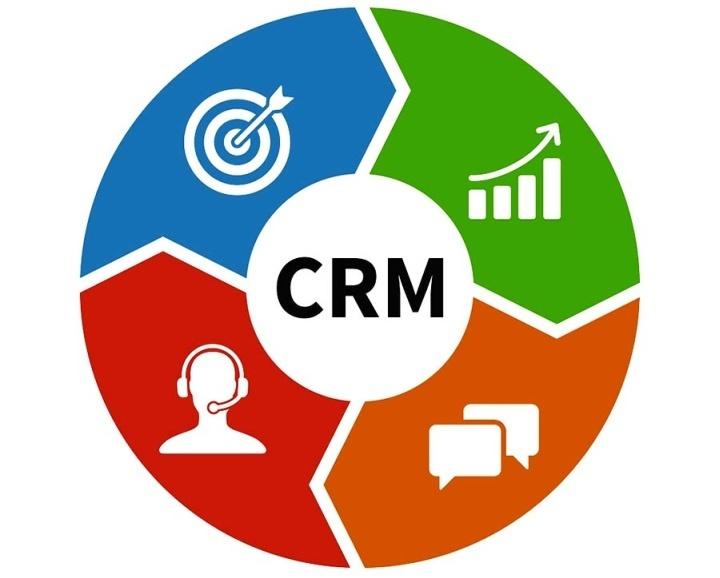 CRM-система – бесплатный инструмент для гарантированного роста продаж