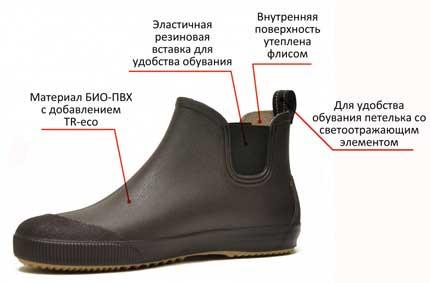 Резиновые ботинки мужские для города Nordman Beat