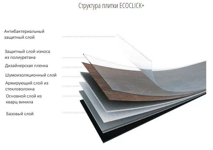 Кварцвиниловая и виниловая плитка ECOCLICK в Уфе