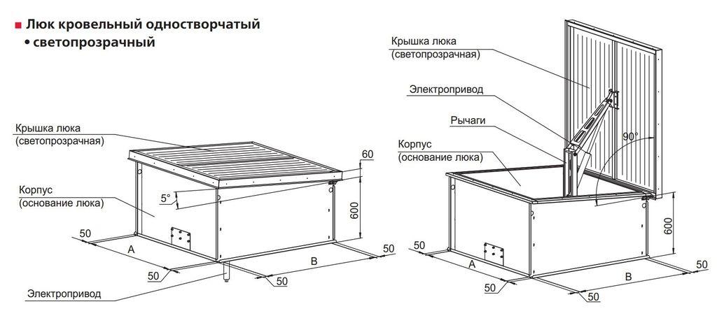 Кровельный автоматический люк для системы естественного дымоудаления