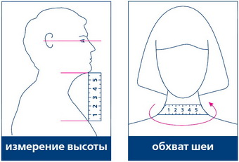 Схема подбора размера