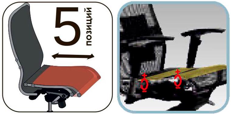 «Мультиблок» со СЛАЙДЕРОМ. Двухзонная регулировка жесткости сиденья.
