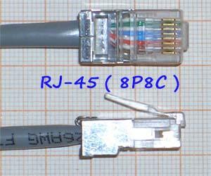 RJ-45 разъем 8P8C