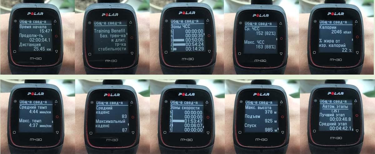 Итоги беговой тренировки Polar M430
