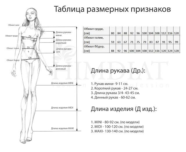 Таблица для определения параметров индивидуального заказа