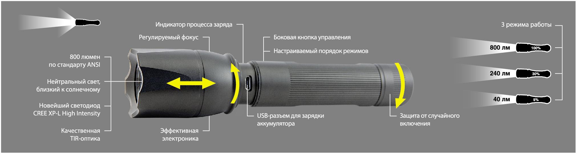 F20_tech.jpg