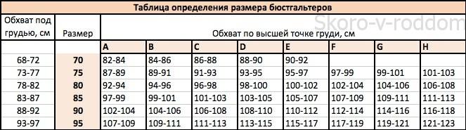 Таблица_опред_размера_бюстг_общ_лого1.jpg