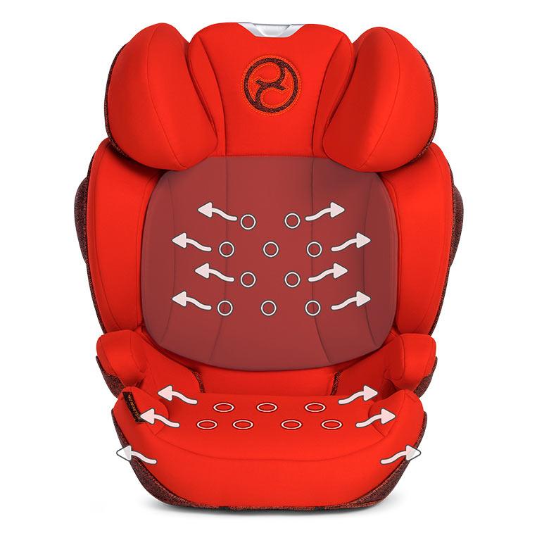 Оптимальная система вентиляции - Поддерживает комфортную температуру тела