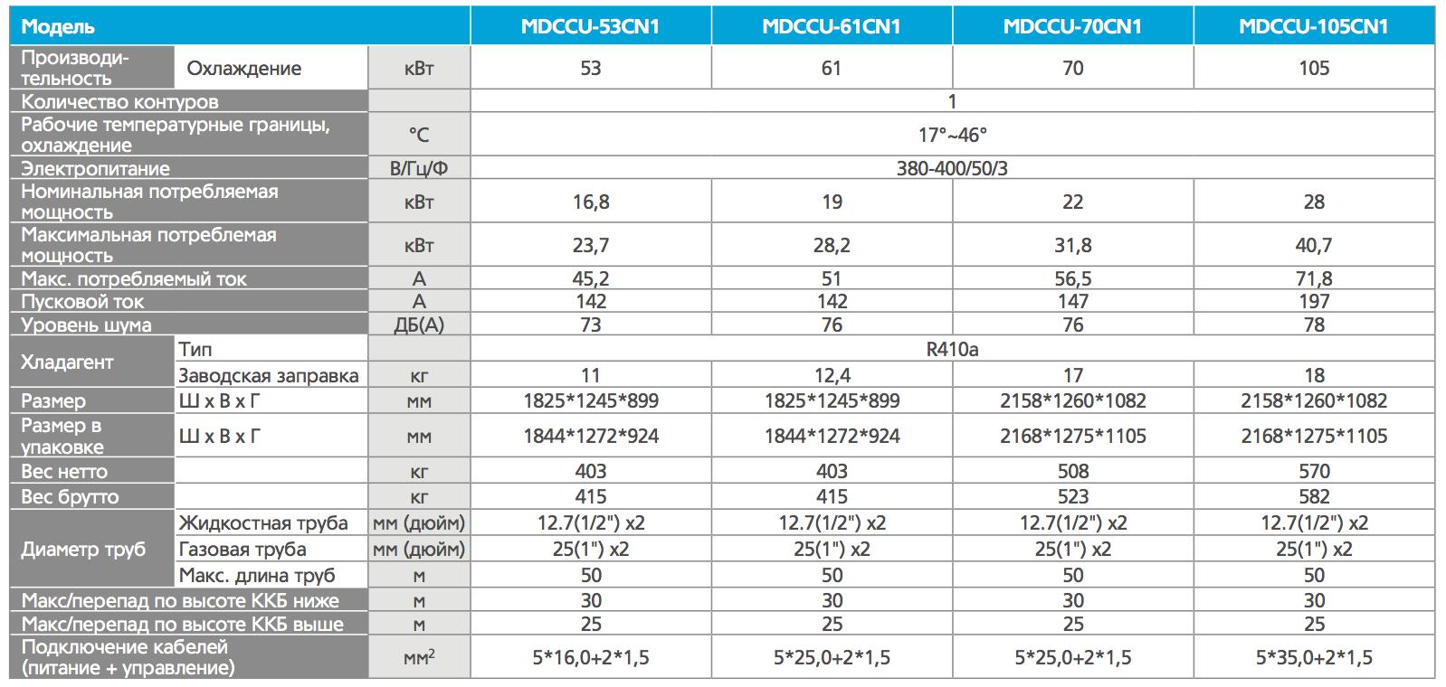 характеристика_ККБ_53-105.png