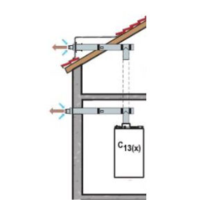 Схема дымоудаления C13 для котла Buderus Logamax Plus GB-172i