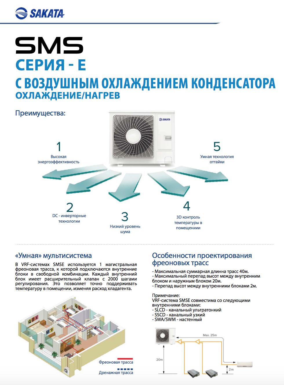 VRF_SMS_серия_Е_2.png