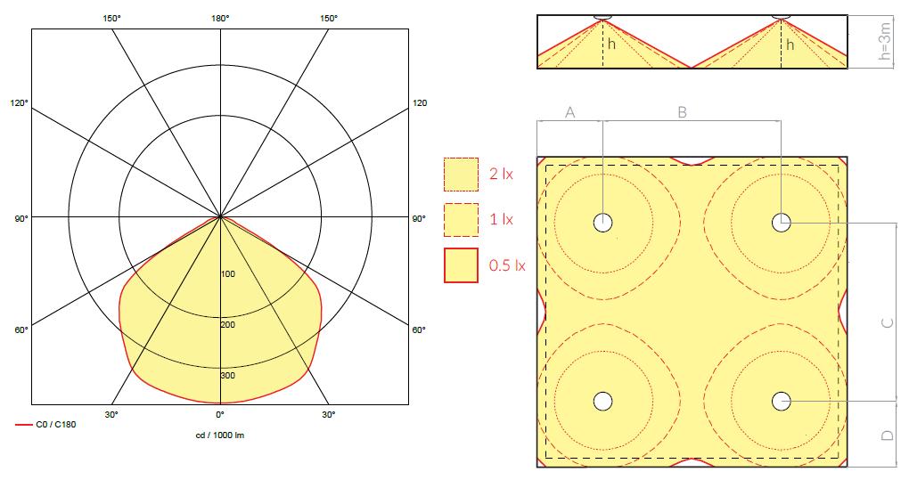схема расстановки аварийных светильников ONTEC C M1U 301 NM ST