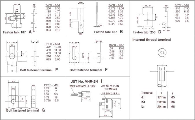 Типы клемм в аккумуляторных батареях Yuasa NP