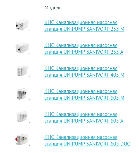 Модели канализационного насоса Unipump Sanivort 250