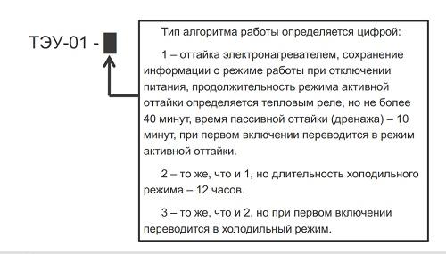 тип алгоритма работы таймера оттайки ТЭУ-01