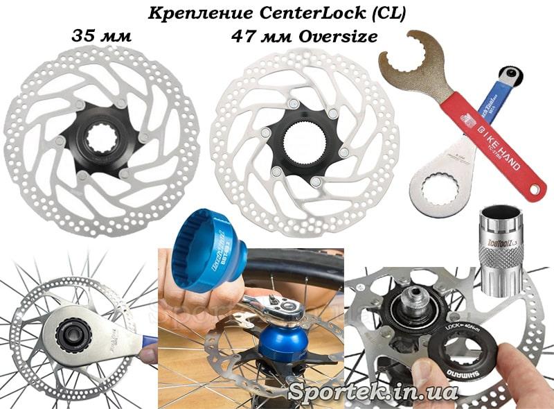 Крепление CenteLock (CL) ротора дискового тормоза к втулке