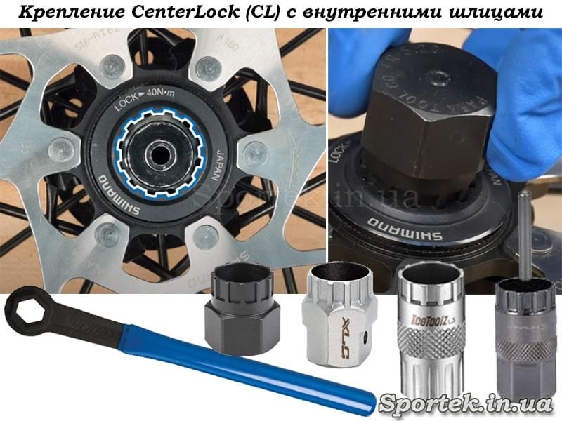 Стопорные кольца CenterLock с внутренними шлицами