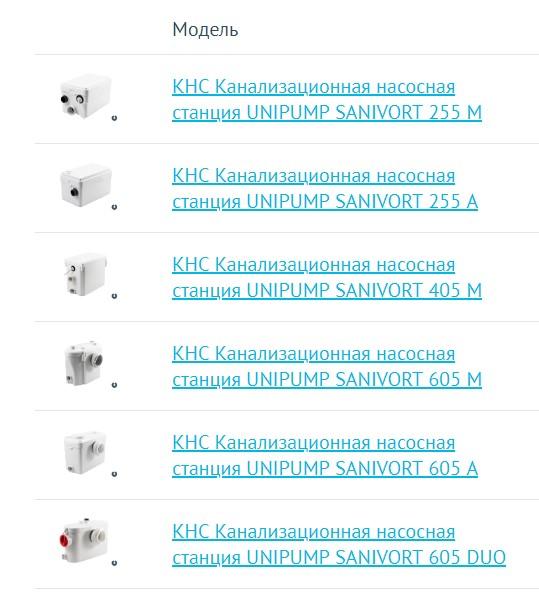 Модели канализационного насоса Unipump Sanivort 405