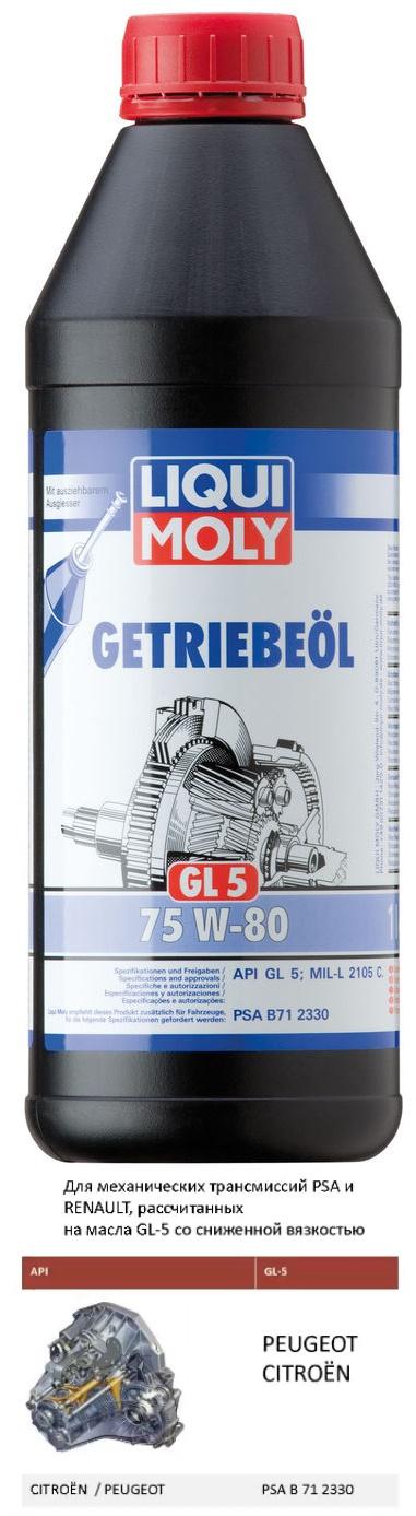 Liqui Moly 75W-80 (GL-5)  Полусинтетическое масло