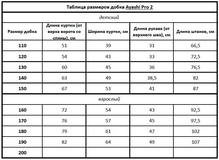Таблица размеров Добков Ayashi Pro 2