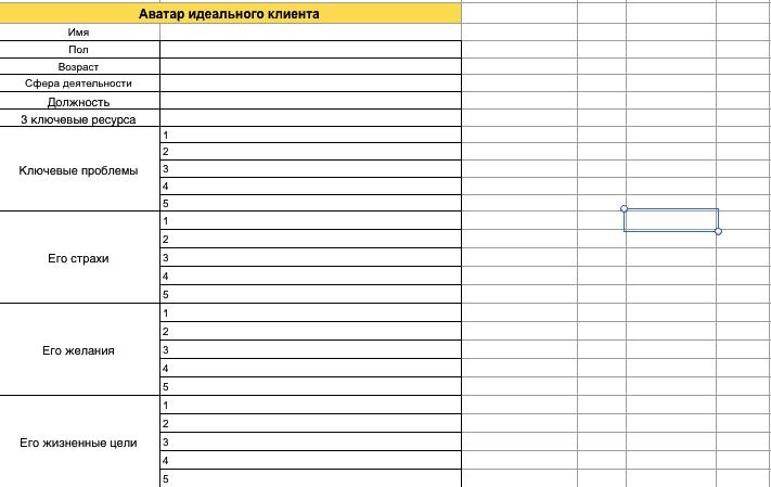 Образец построения портрета клиента в таблице Excel