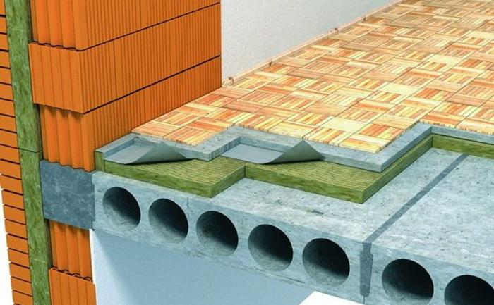 подложка на бетонный пол