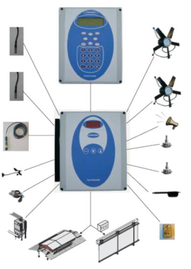 Контроллер вентиляционного оборудования