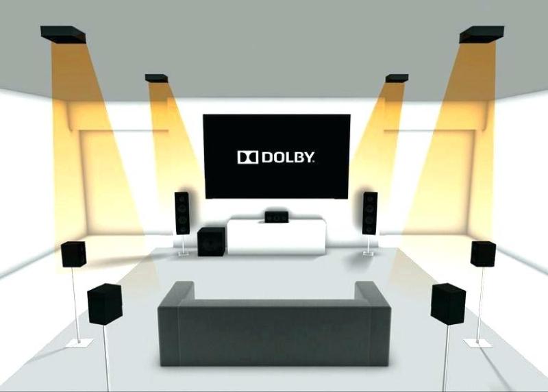 Домашний кинотеатр Dolby Atmos