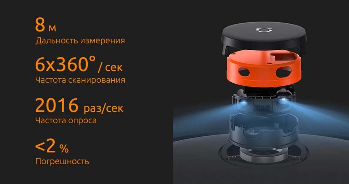Робот-пылесос Xiaomi Mijia LDS Vacuum Cleaner (черный) уборка с лазером
