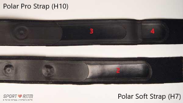 Polar Soft Strap & Polar Pro Strap