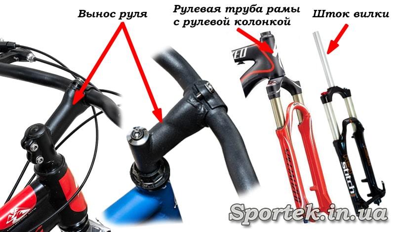 назва елементів рульового управління велосипедом