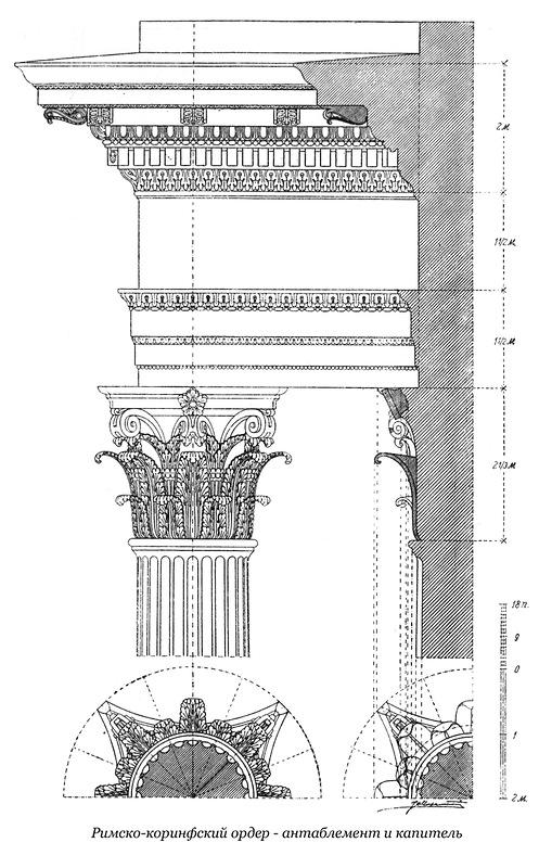 Римско корифский ордер