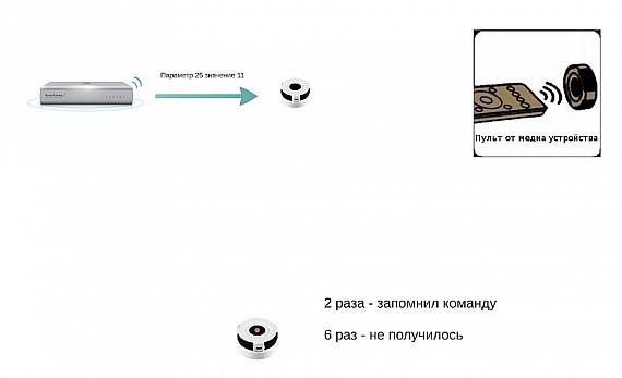 remotec3.jpg