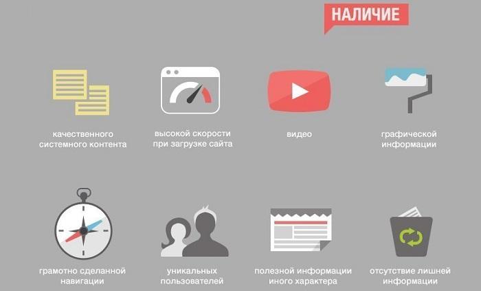 Поведенческие факторы на сайт Нахимовский проспект прогон xrumer Садовый переулок (деревня Власово)