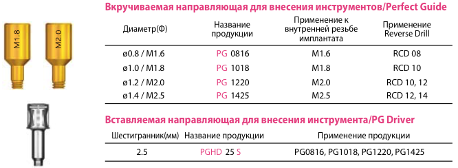 Состав_набора_NeoBiotech_SR_1