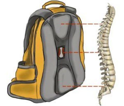 Ортопедические рюкзаки