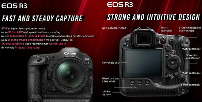 Canon EOS R3 получит сенсор на 24МП и цену 7299 евро