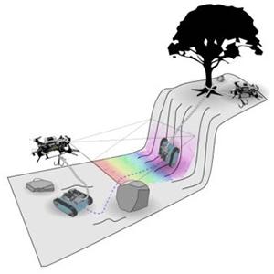 Плодотворное взаимодействие дрона и робота