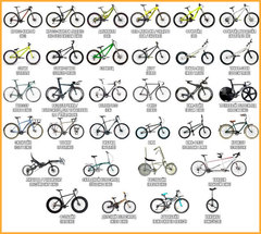 Обо всех видах велосипедов