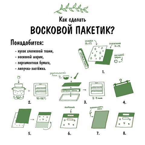 Как сделать восковой пакетик?