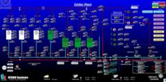Видео презентация: Система диспетчеризации здания (BMS). Часть 1