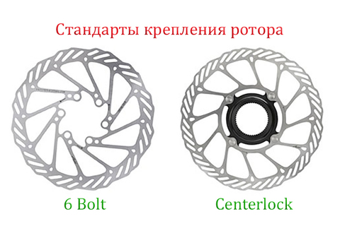 Стандарты крепления ротора