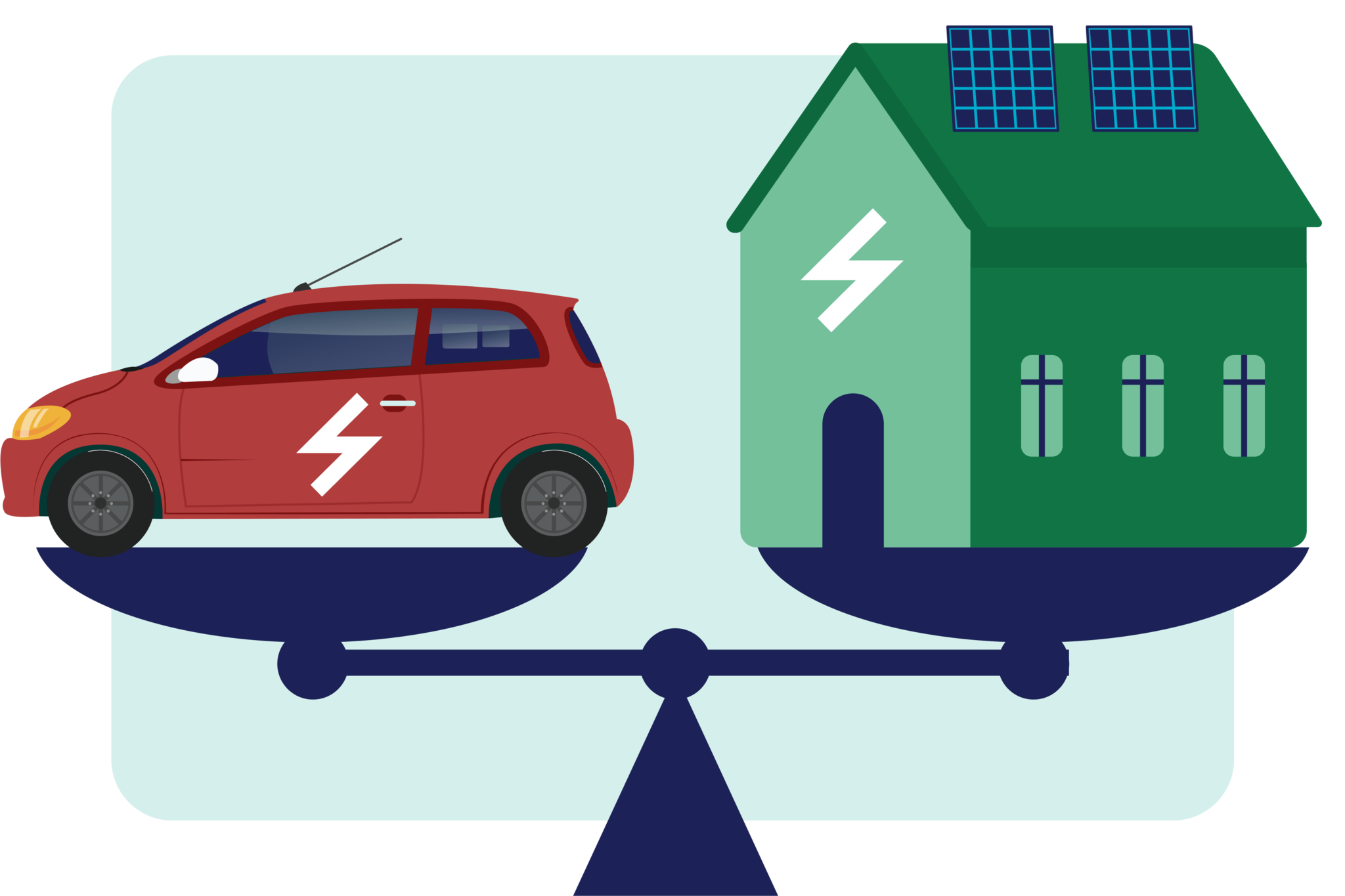 Как взять максимум в домашней электросети? Динамическая балансировка нагрузки.