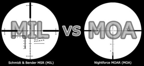 Базовые измерительные единицы в прицелах - MIL и MOA
