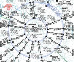 Публикация схем Аэродрома Мирный