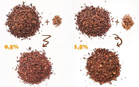 Что такое какаовелла и с чем её едят