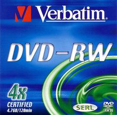 Энциклопедия DVD±RW/DVD±R дисков (I)